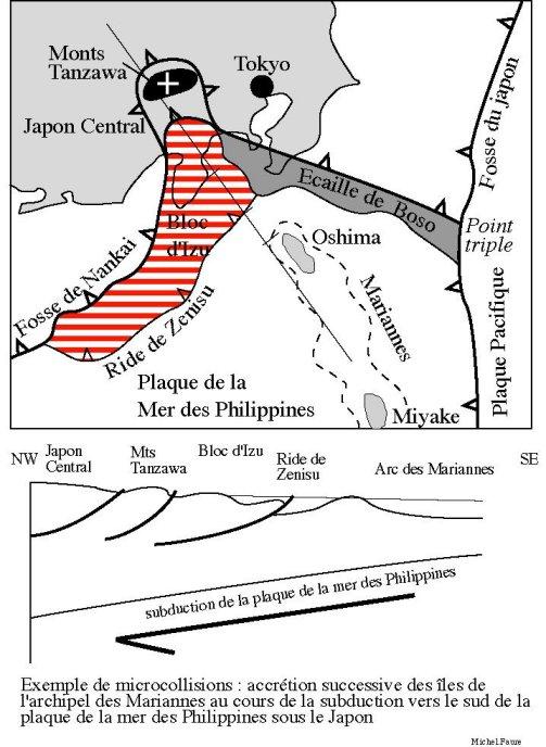 rencontre des plaques tectoniques